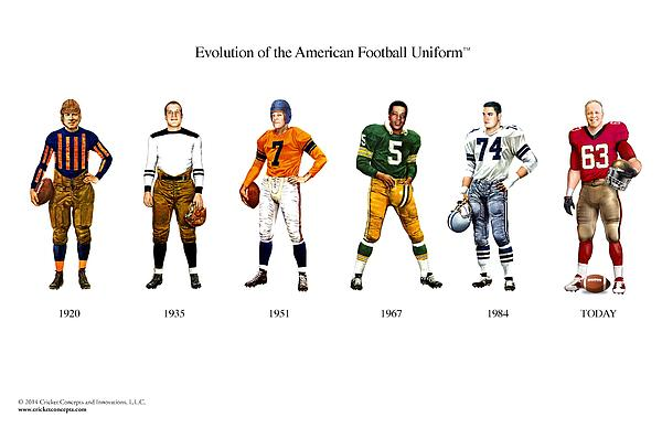the history and evolution of american football Being a cheerleader – history of cheerleading posted october 20, 2014 in library share this post cheerleading's roots are closely tied to american football's.