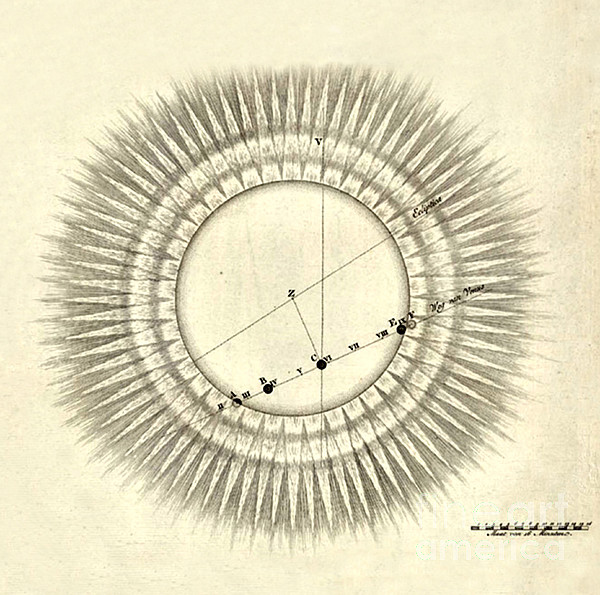 Science Photograph - Transit Of Venus, 1761 by Science Source