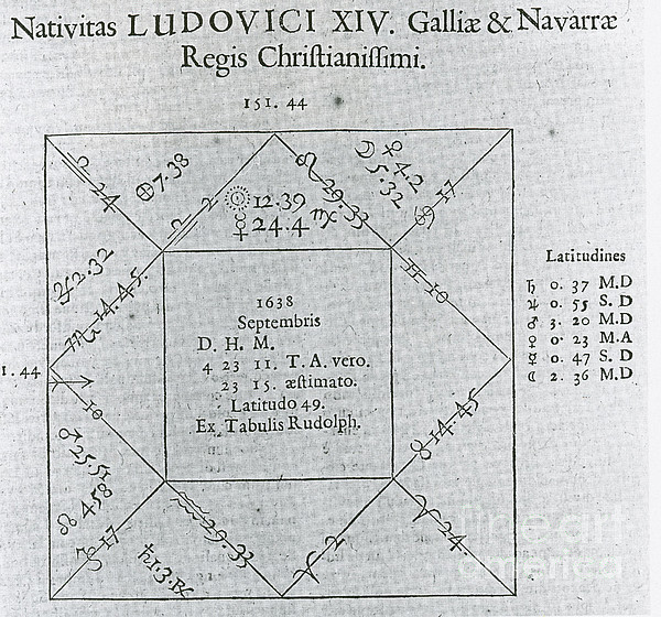 Horoscope Photograph - Horoscope Chart For Louis Xiv, 1661 by Science Source