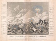 Wall Chart Photos - 1850 Andriveau Goujon Comparative Chart of World Mountains by Paul Fearn