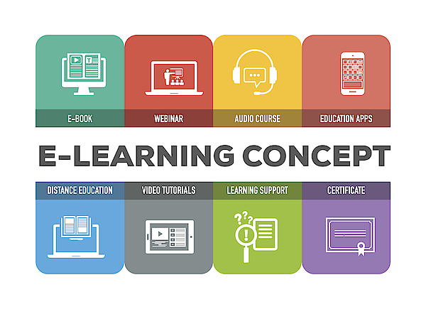 E-learning Concept Icons Set Drawing by Cnythzl