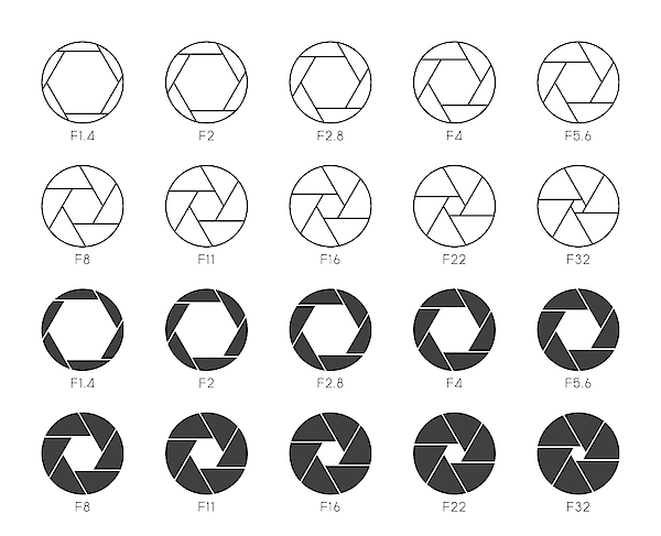 Size Of Aperture Set 1 - Multi Thin Icons Drawing by Rakdee