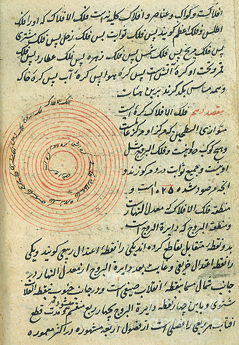 Science Photograph - Heavenly Spheres, Islamic Astronomy by Science Source