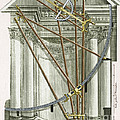 Instruments From A Viennese Observatory by Science Source