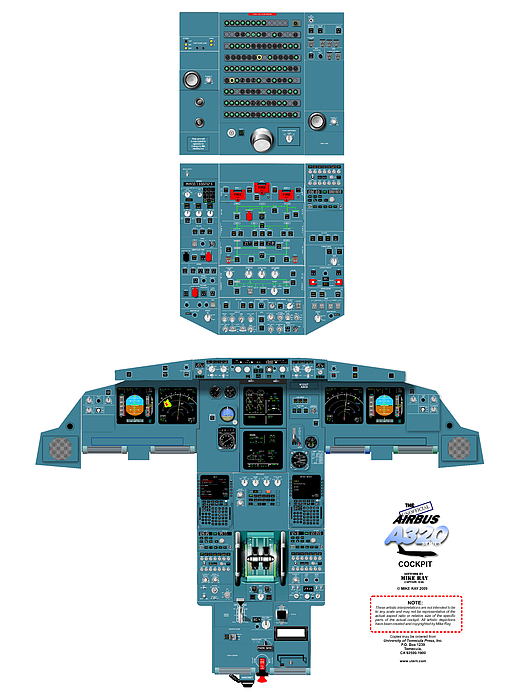 Airbus A320 Cockpit Greeting Card For Sale By Mike Ray