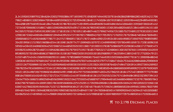 Number Pi Digital Art - Pi To 2198 Decimal Places by Michael Tompsett