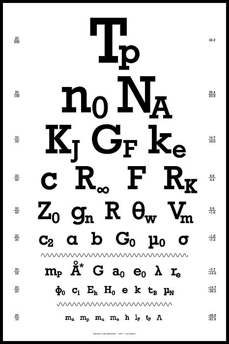 Snellen Chart Digital Art - Snellen Chart - Physical Constants by Martin Krzywinski