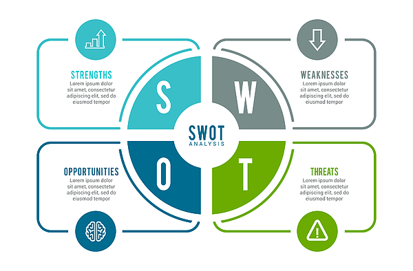 SWOT Analysis Infographic Element Drawing by Artvea