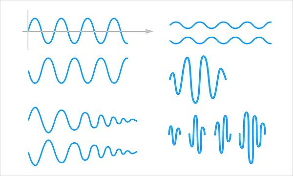Sinusoid. A set of sinusoidal waves Drawing by Anna Iamanova