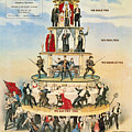 Capitalist Pyramid, 1911 by Granger