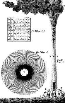 Science Source - Ben Franklin