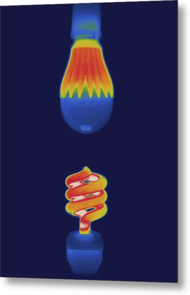 Thermal Image Comparing Energy Metal Print