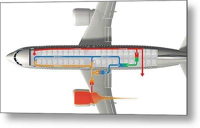 Passenger Aircraft Air Circulation System Metal Print by Claus Lunau