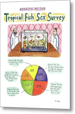 Results Of The Tropical Fish Sex Survey 17% Metal Print by Roz Chast