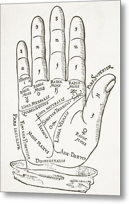 Antique Palmistry Diagram  The Right Hand Metal Print