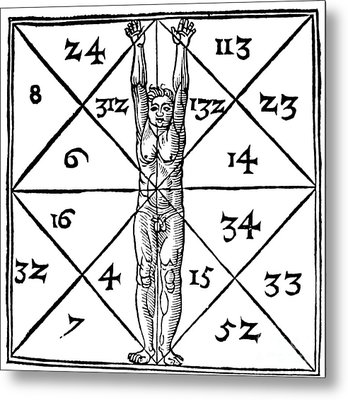 Proportions Of Man And Their Occult Numbers From De Occulta Philosophia Metal Print