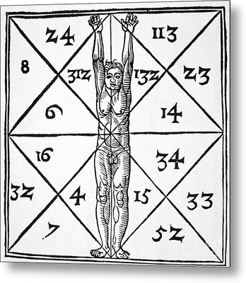 The Proportions Of Man And Their Occult Numbers From De Occulta Philosophia Libri IIi Metal Print