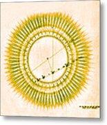 Transit Of Venus, 1761 Metal Print by Science Source