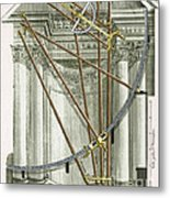 Instruments From A Viennese Observatory Metal Print by Science Source