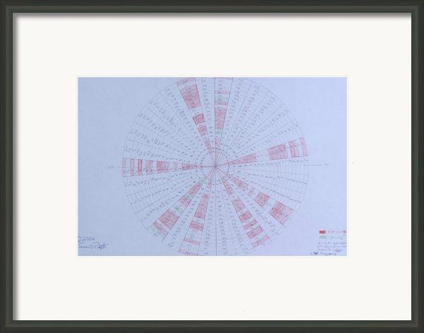 Prime Number Pattern P Mod 30 Framed Print By Jason Padgett