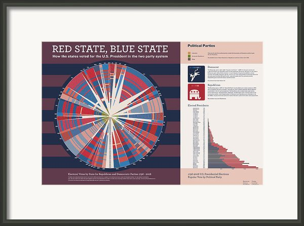 Red State Blue State Framed Print By Corbet Curfman