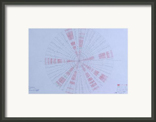 Prime Number Pattern P Mod 30 Framed Print By Jason Padgett